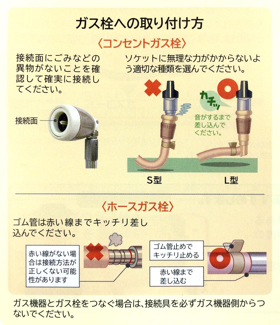 管 種類 ガス